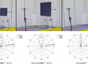 Acouspade vs. Audio Spotlight